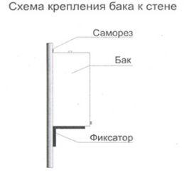 Баки для воды в Екатеринбурге