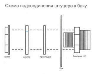 Схема присоеденения штуцера к баку для воды
